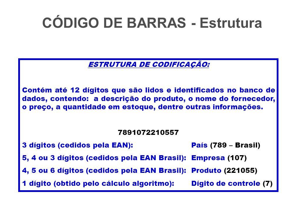 ESTRUTURA DE CODIFICAÇÃO: