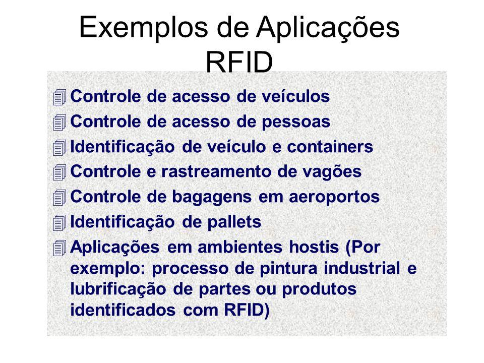 Exemplos de Aplicações RFID