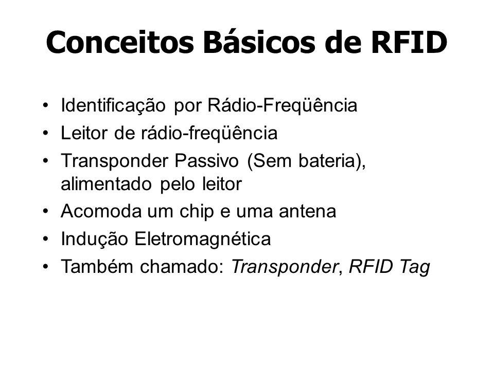 Conceitos Básicos de RFID