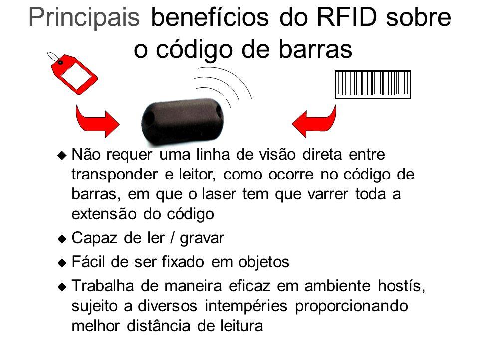 Principais benefícios do RFID sobre o código de barras