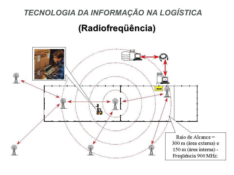 TECNOLOGIA DA INFORMAÇÃO NA LOGÍSTICA