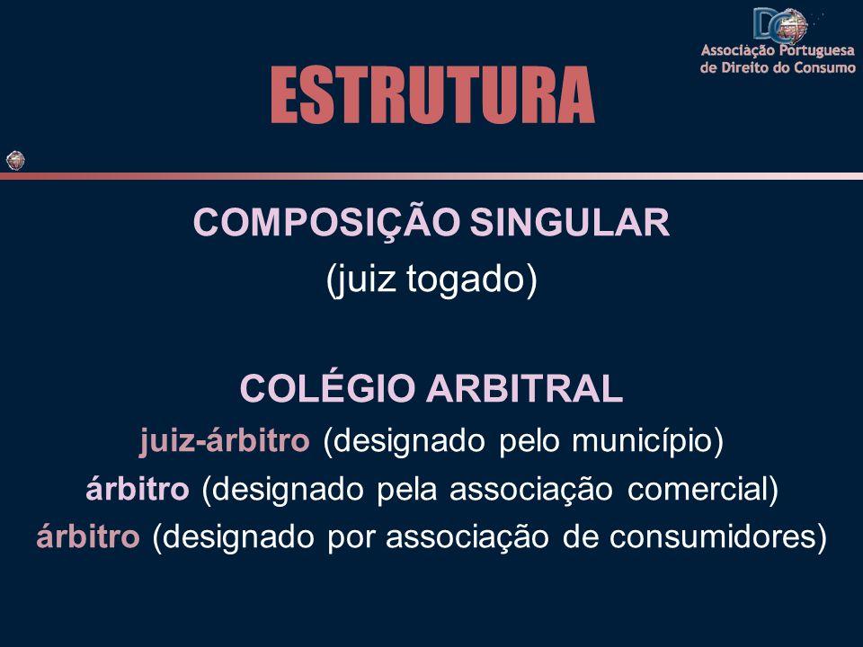 ESTRUTURA COMPOSIÇÃO SINGULAR (juiz togado) COLÉGIO ARBITRAL