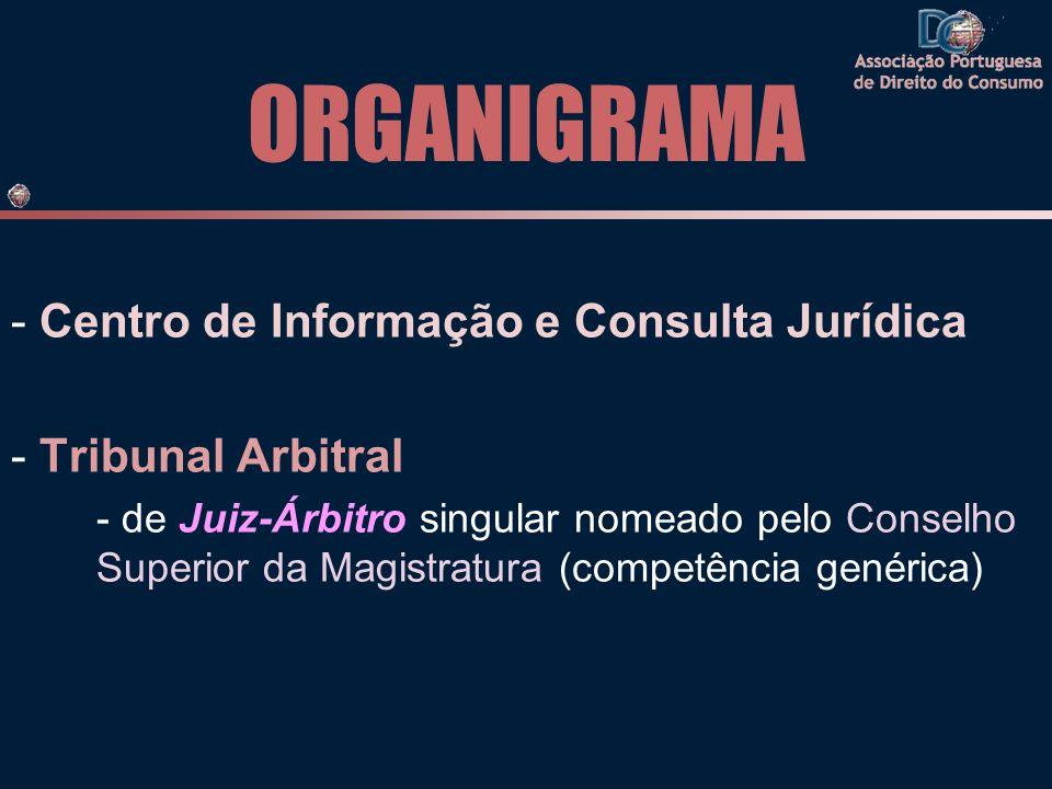 ORGANIGRAMA - Centro de Informação e Consulta Jurídica