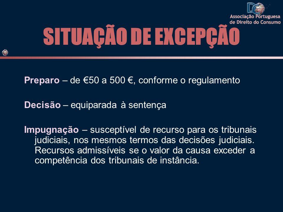 SITUAÇÃO DE EXCEPÇÃO Preparo – de €50 a 500 €, conforme o regulamento