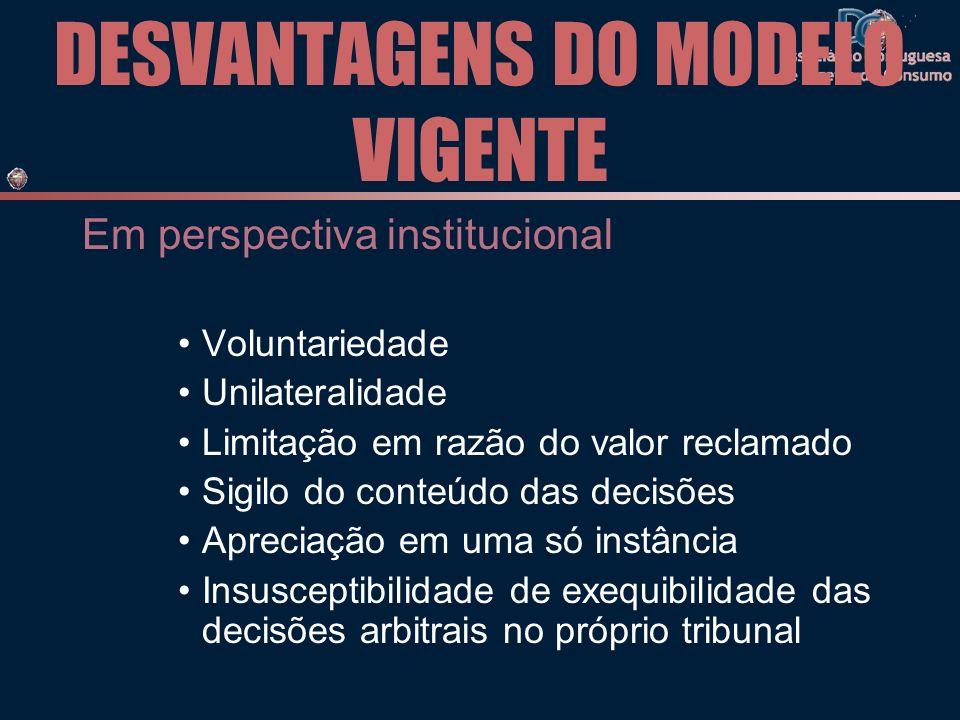 DESVANTAGENS DO MODELO VIGENTE