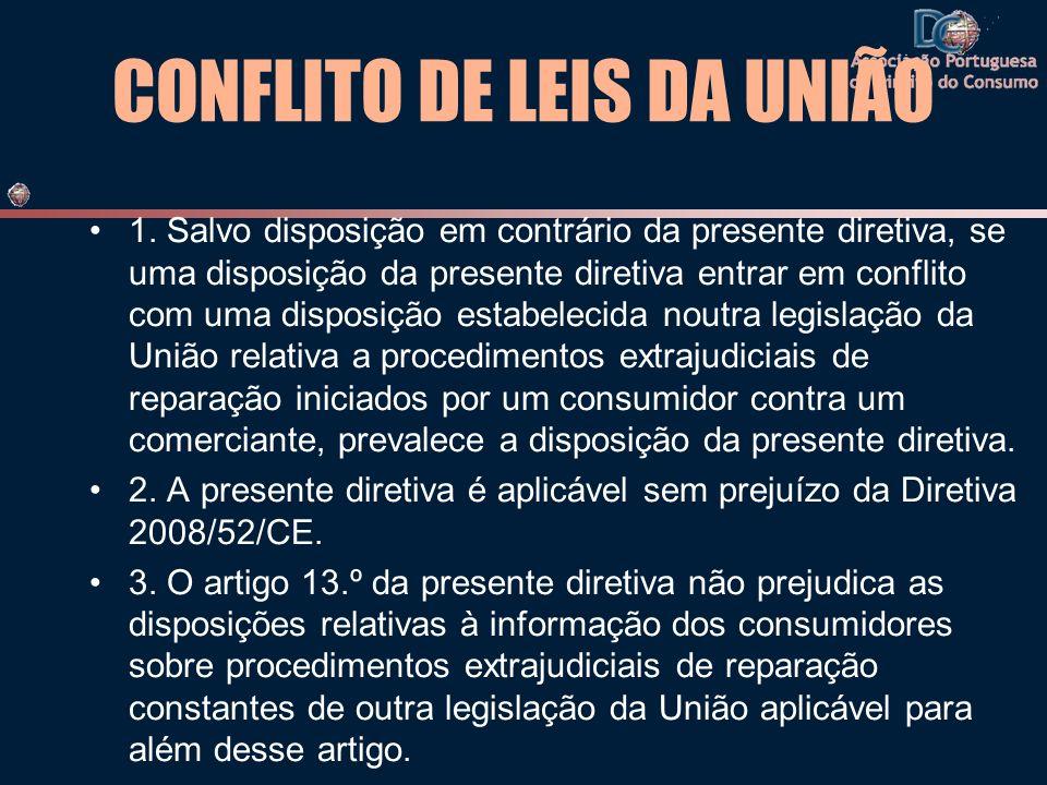 CONFLITO DE LEIS DA UNIÃO