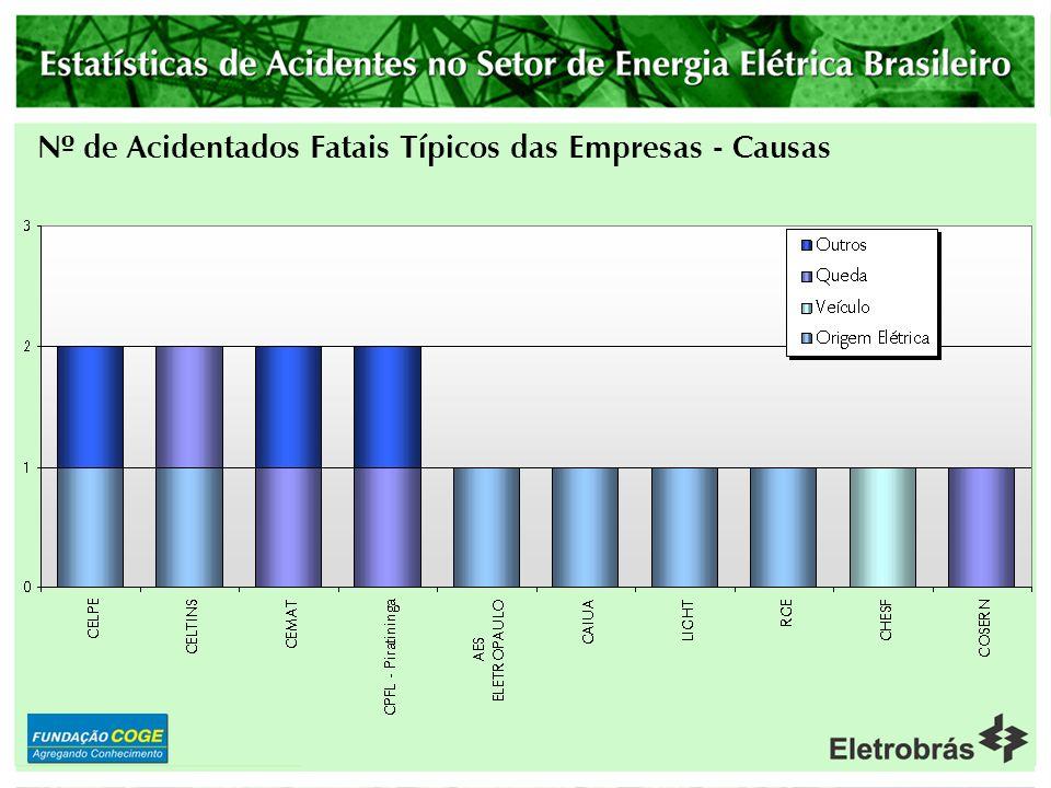 Nº de Acidentados Fatais Típicos das Empresas - Causas