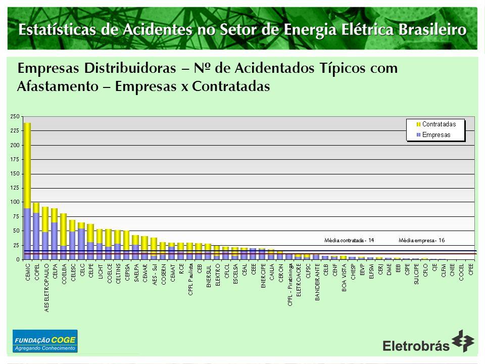 Empresas Distribuidoras – Nº de Acidentados Típicos com Afastamento – Empresas x Contratadas