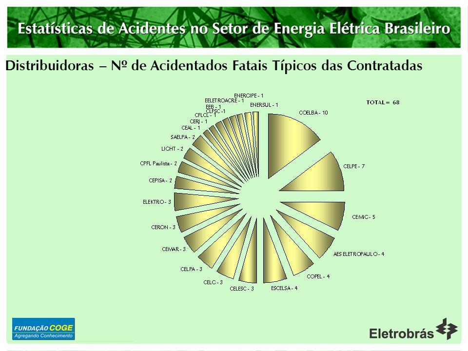 Distribuidoras – Nº de Acidentados Fatais Típicos das Contratadas