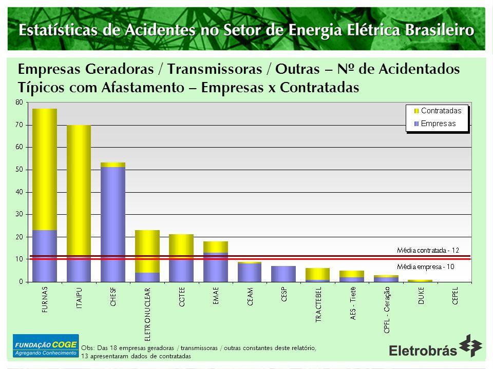 Empresas Geradoras / Transmissoras / Outras – Nº de Acidentados Típicos com Afastamento – Empresas x Contratadas