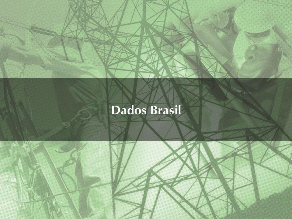Dados Brasil