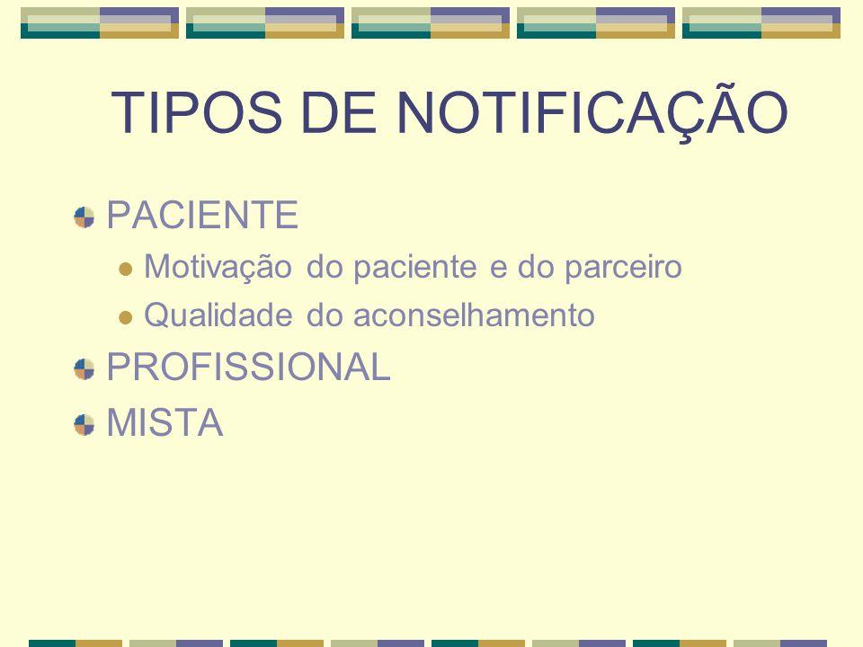 TIPOS DE NOTIFICAÇÃO PACIENTE PROFISSIONAL MISTA