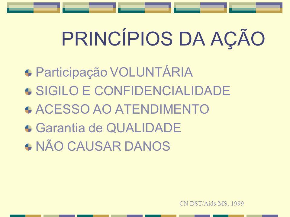 PRINCÍPIOS DA AÇÃO Participação VOLUNTÁRIA SIGILO E CONFIDENCIALIDADE