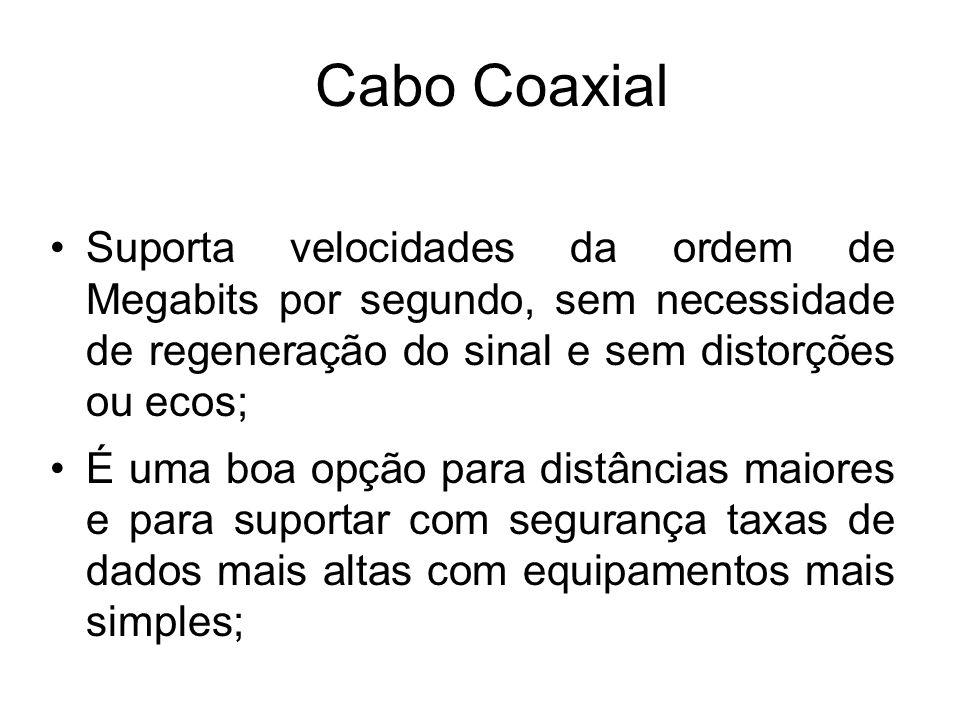 Cabo Coaxial Suporta velocidades da ordem de Megabits por segundo, sem necessidade de regeneração do sinal e sem distorções ou ecos;