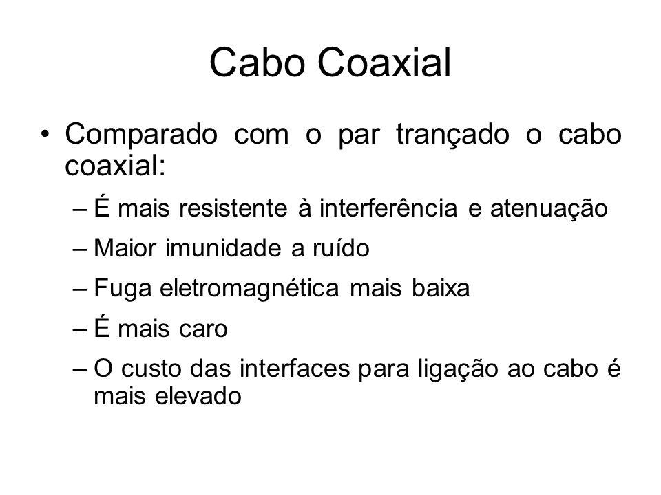 Cabo Coaxial Comparado com o par trançado o cabo coaxial: