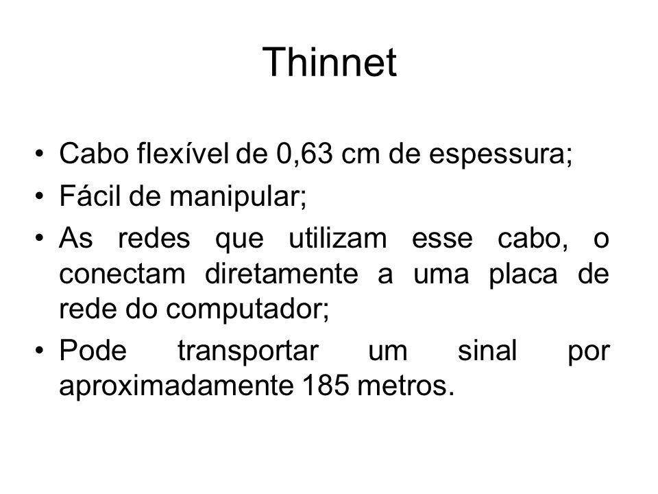 Thinnet Cabo flexível de 0,63 cm de espessura; Fácil de manipular;