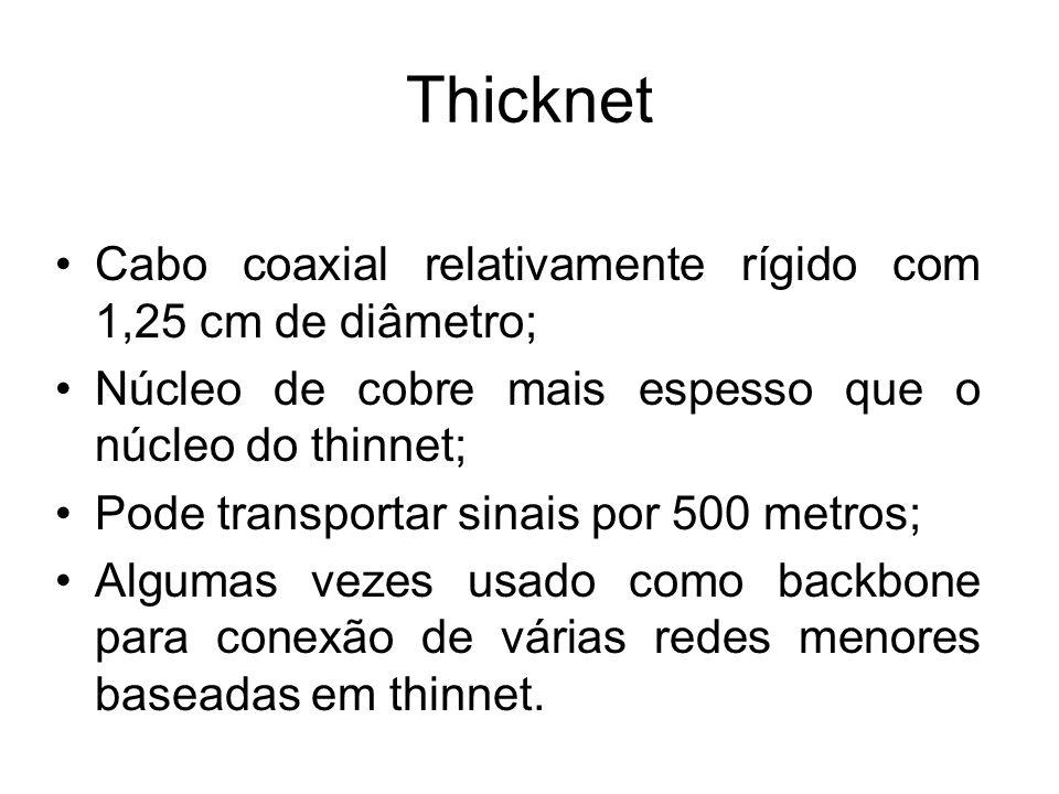 Thicknet Cabo coaxial relativamente rígido com 1,25 cm de diâmetro;