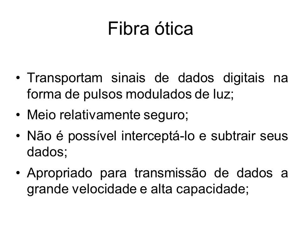 Fibra ótica Transportam sinais de dados digitais na forma de pulsos modulados de luz; Meio relativamente seguro;