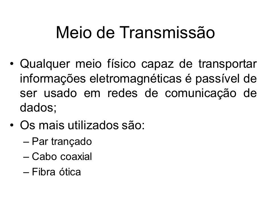 Meio de Transmissão Qualquer meio físico capaz de transportar informações eletromagnéticas é passível de ser usado em redes de comunicação de dados;