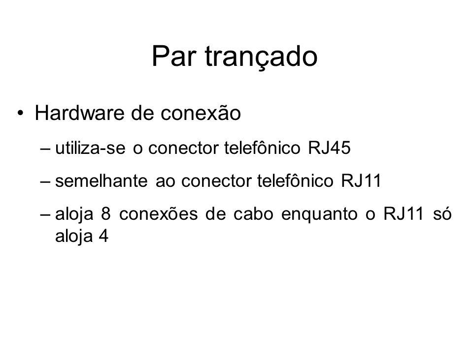Par trançado Hardware de conexão utiliza-se o conector telefônico RJ45