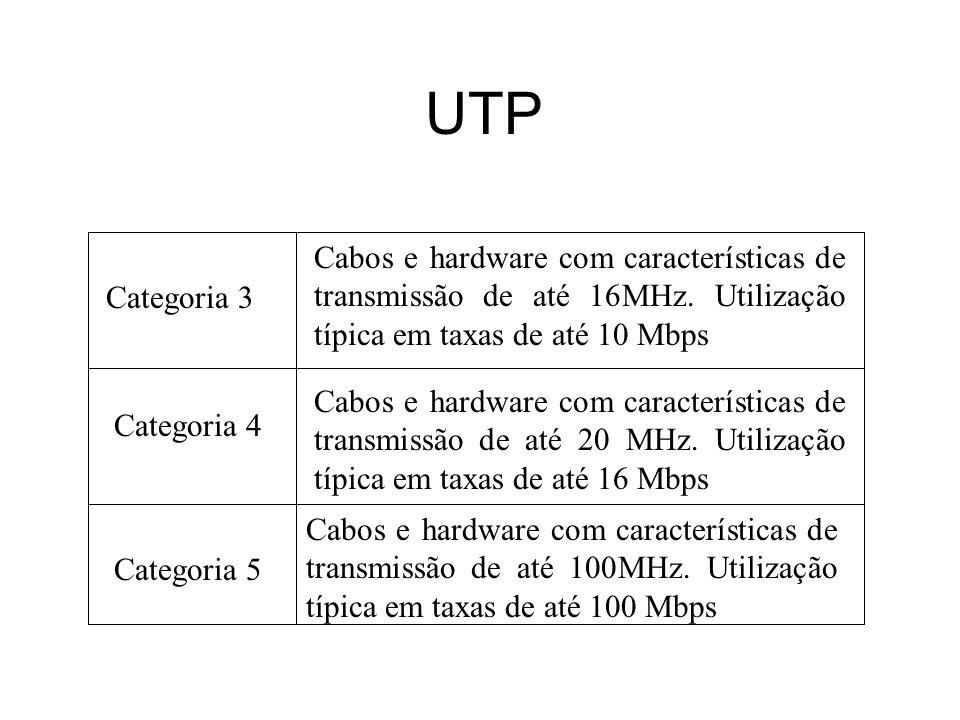 UTP Cabos e hardware com características de transmissão de até 16MHz. Utilização típica em taxas de até 10 Mbps.