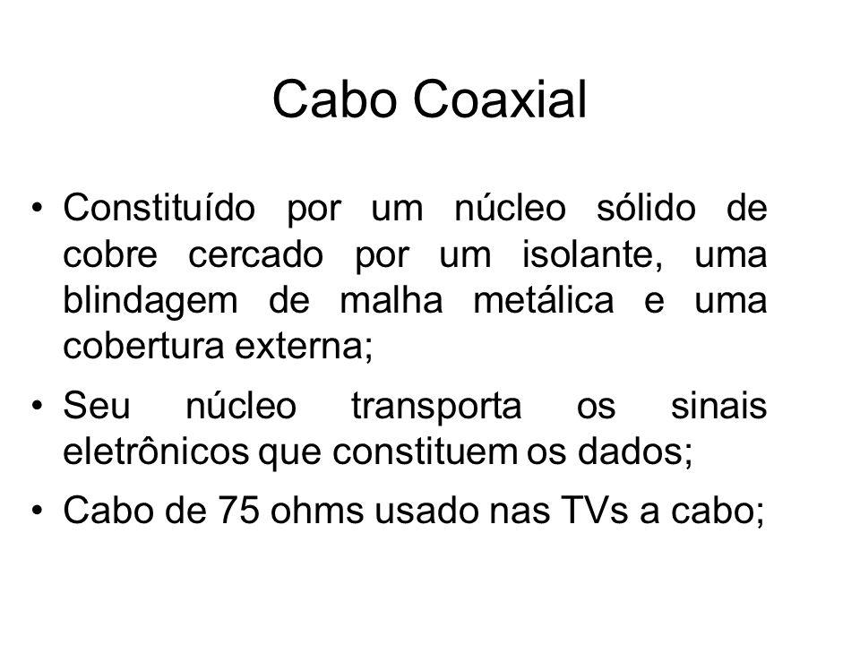 Cabo Coaxial Constituído por um núcleo sólido de cobre cercado por um isolante, uma blindagem de malha metálica e uma cobertura externa;