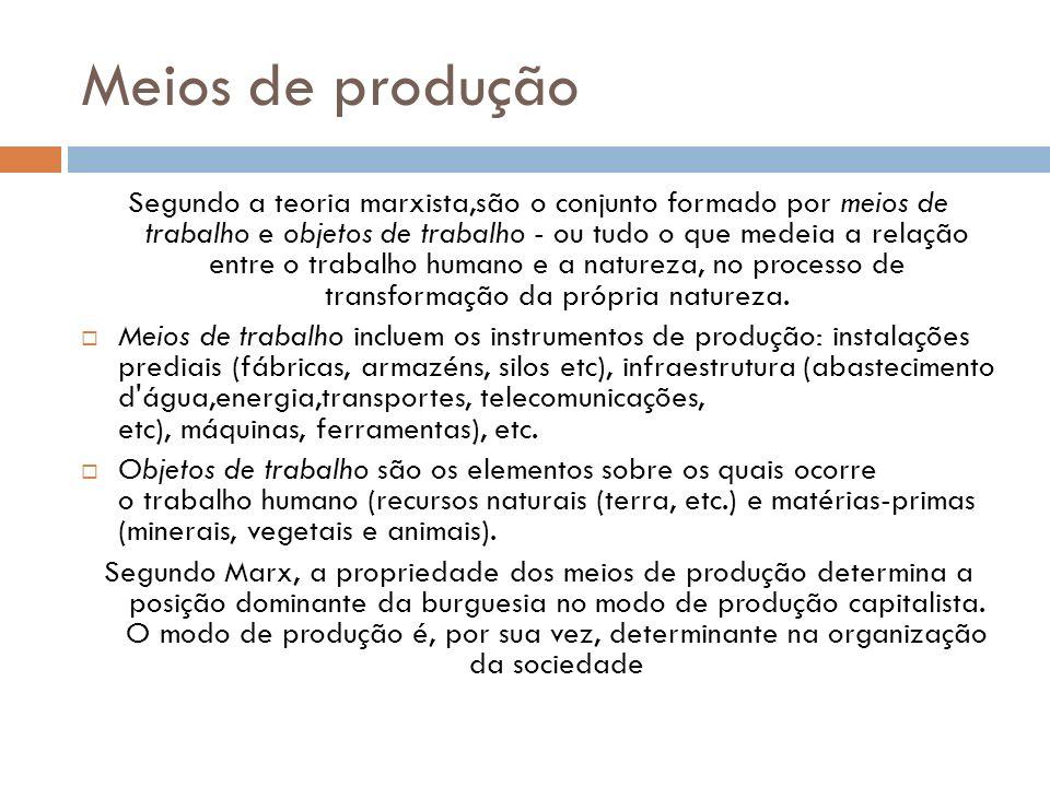 Meios de produção