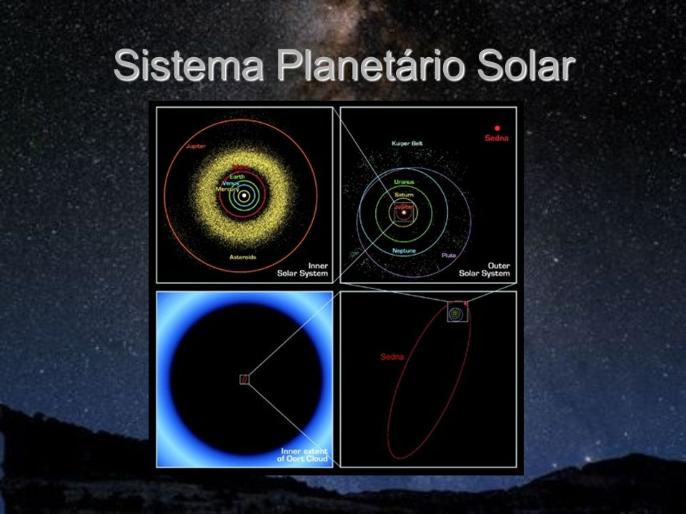 Sistema Planetário Solar
