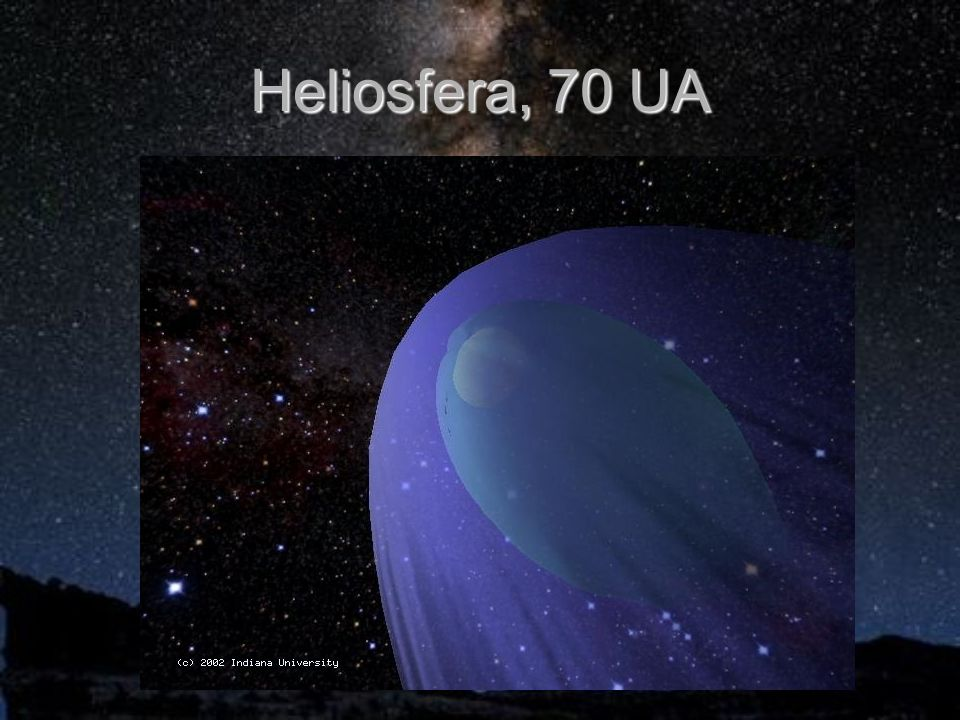 Heliosfera, 70 UA