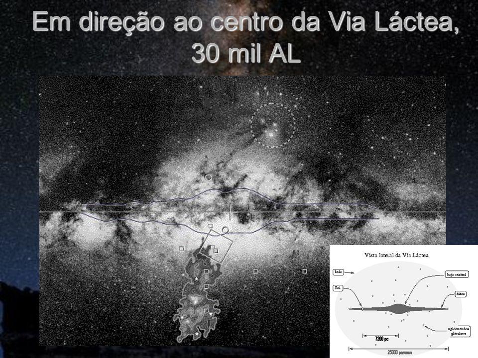 Em direção ao centro da Via Láctea, 30 mil AL