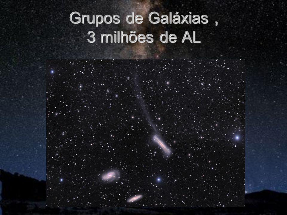 Grupos de Galáxias , 3 milhões de AL