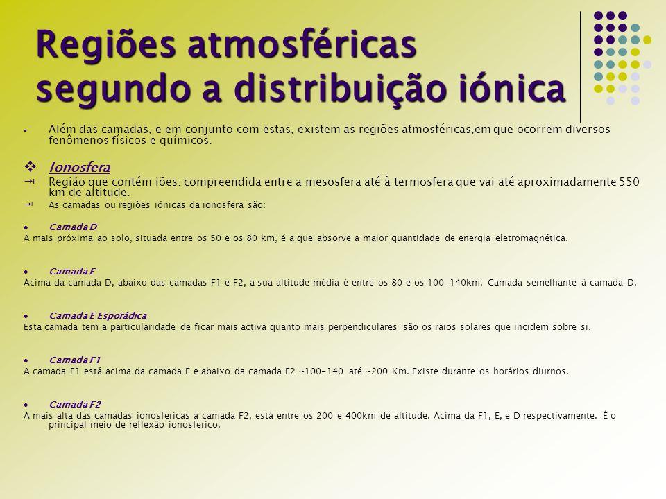Regiões atmosféricas segundo a distribuição iónica