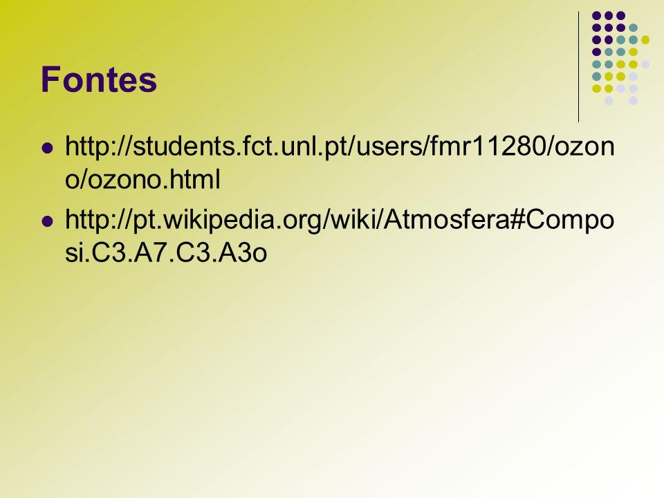 Fontes http://students.fct.unl.pt/users/fmr11280/ozono/ozono.html