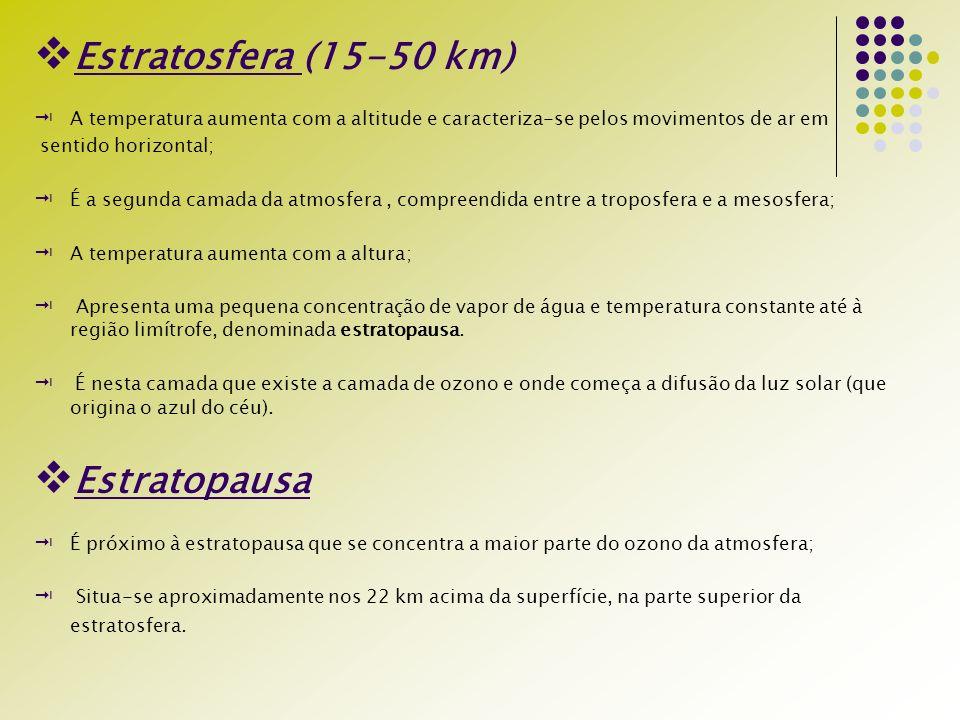Estratosfera (15-50 km) Estratopausa