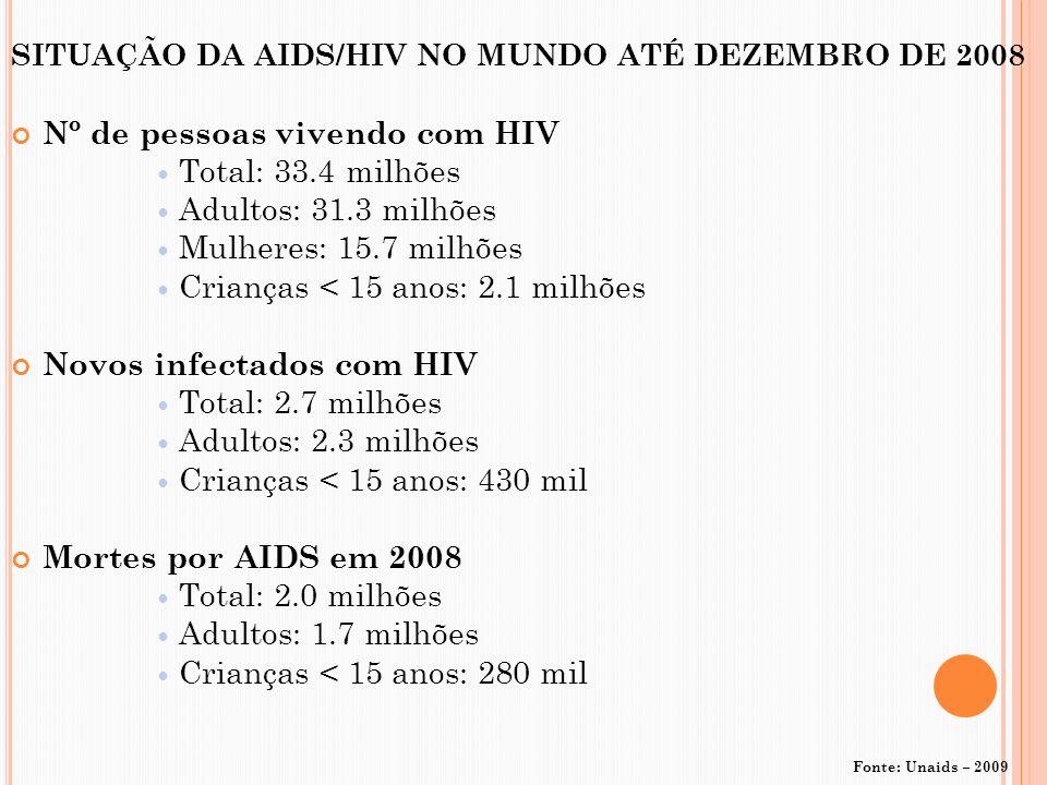 SITUAÇÃO DA AIDS/HIV NO MUNDO ATÉ DEZEMBRO DE 2008