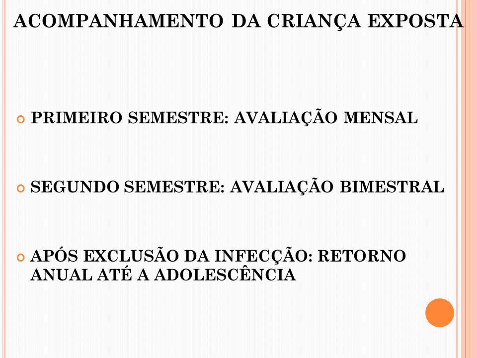 ACOMPANHAMENTO DA CRIANÇA EXPOSTA
