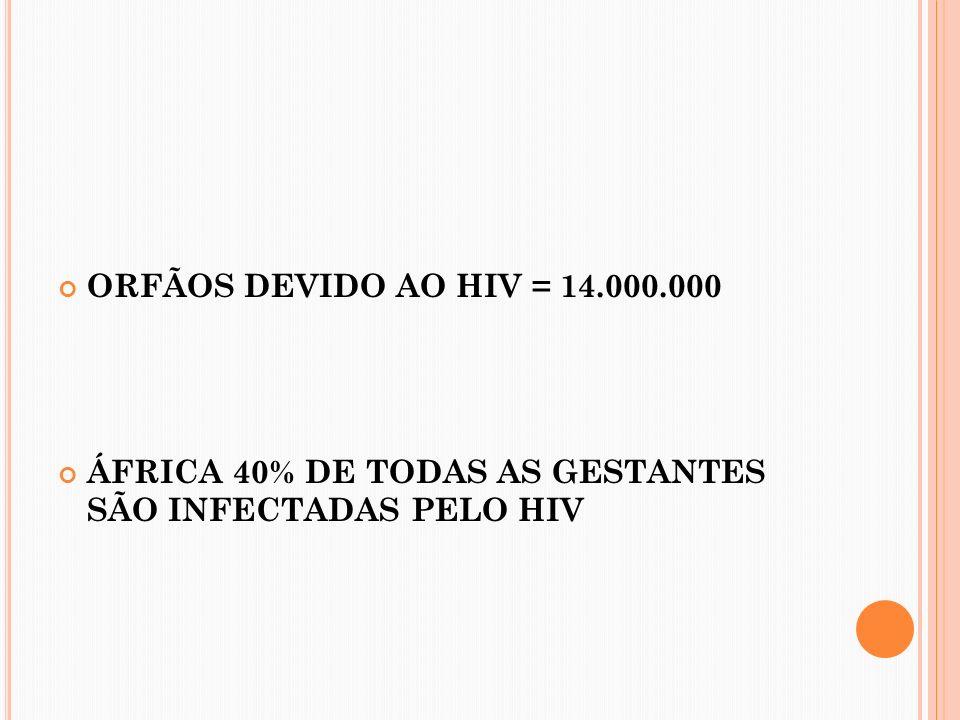 ORFÃOS DEVIDO AO HIV = 14.000.000 ÁFRICA 40% DE TODAS AS GESTANTES SÃO INFECTADAS PELO HIV