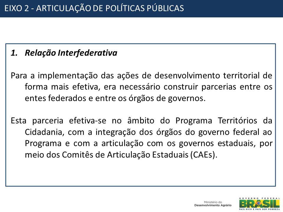 EIXO 2 - ARTICULAÇÃO DE POLÍTICAS PÚBLICAS