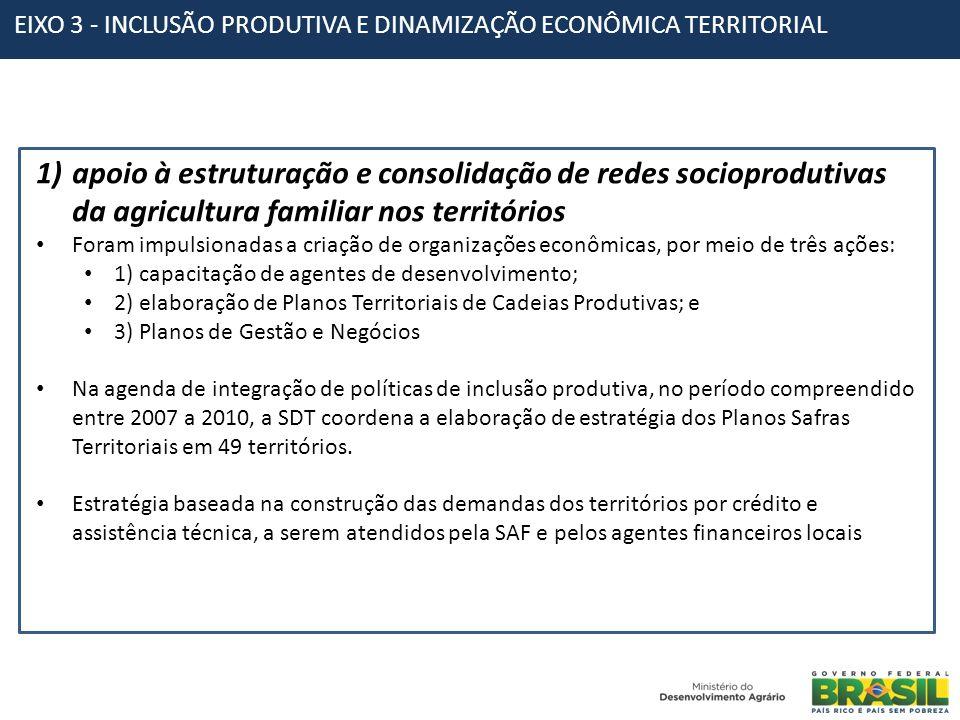 EIXO 3 - INCLUSÃO PRODUTIVA E DINAMIZAÇÃO ECONÔMICA TERRITORIAL