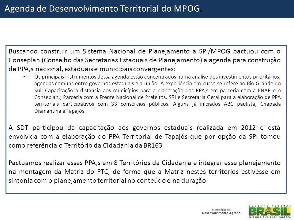 Agenda de Desenvolvimento Territorial do MPOG.