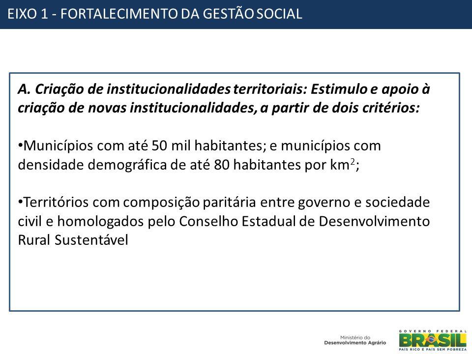 EIXO 1 - FORTALECIMENTO DA GESTÃO SOCIAL