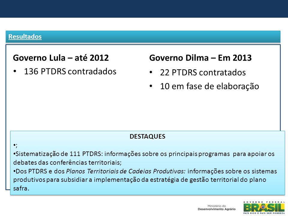 Governo Lula – até 2012 Governo Dilma – Em 2013 136 PTDRS contradados