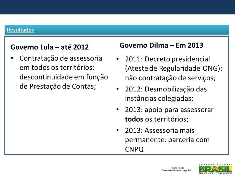 2012: Desmobilização das instâncias colegiadas;