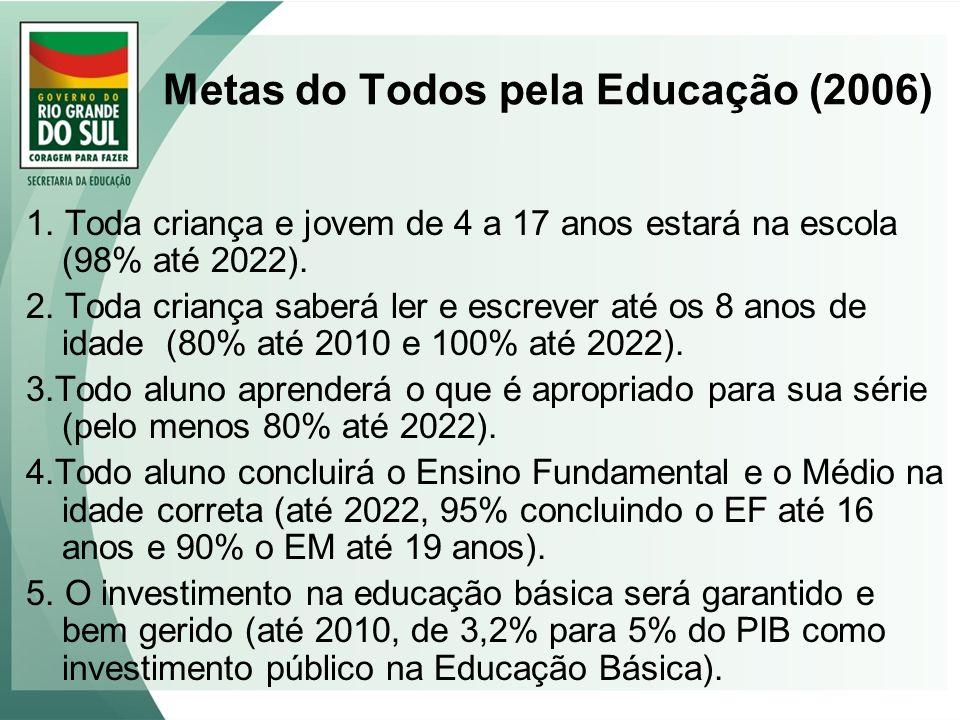 Metas do Todos pela Educação (2006)