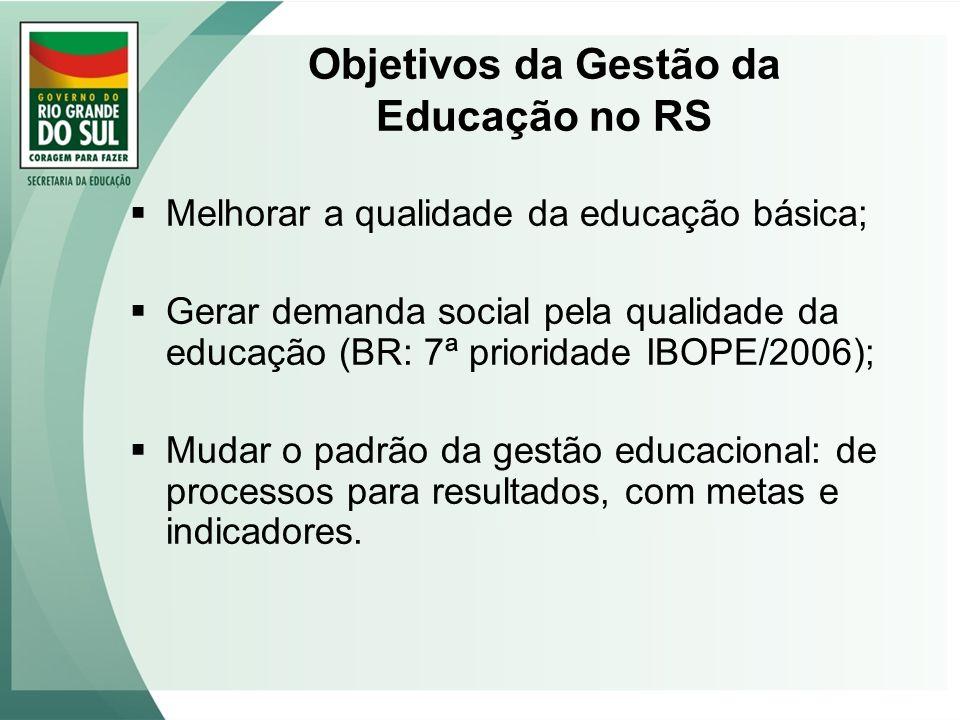 Objetivos da Gestão da Educação no RS