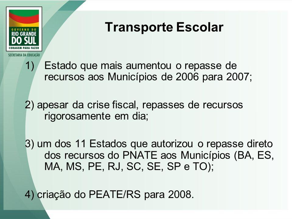 Transporte Escolar Estado que mais aumentou o repasse de recursos aos Municípios de 2006 para 2007;