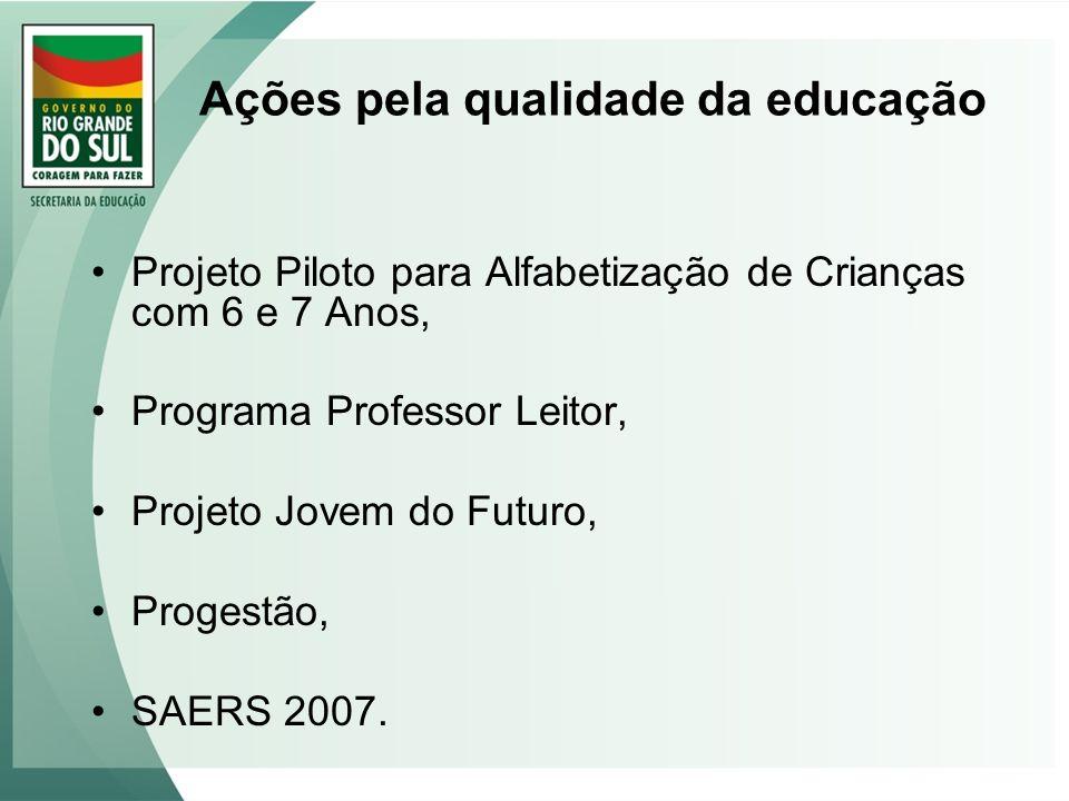Ações pela qualidade da educação