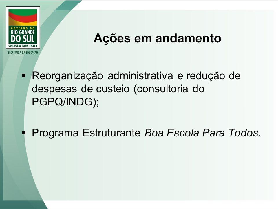 Ações em andamento Reorganização administrativa e redução de despesas de custeio (consultoria do PGPQ/INDG);