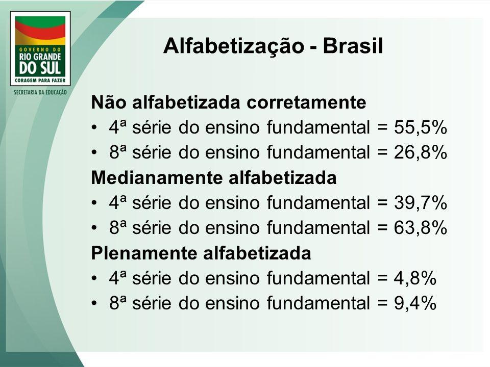 Alfabetização - Brasil