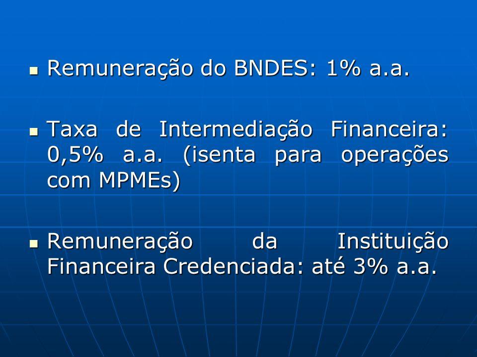 Remuneração do BNDES: 1% a.a.